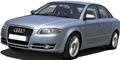 S4 III (B7) 2005-2008
